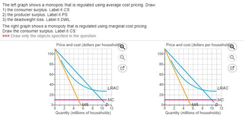 Solved: The Left Graph Shows A Monopoly That Is Regulated