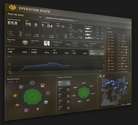 New CSGO operation Broken Fang is the biggest one yet - CS