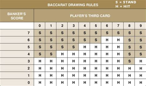 Baccarat Strategy Guide - Tips on Playing Baccarat and Winning