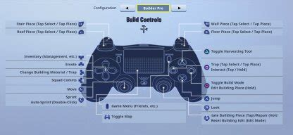 Fortnite   How to Change Controls on PS4 - GameWith