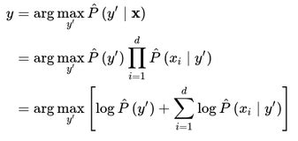 Line wrapping breaks LaTeX equations using the aligned